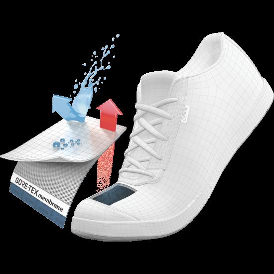 Gore Tex Footwear Technology Gore Tex Brand